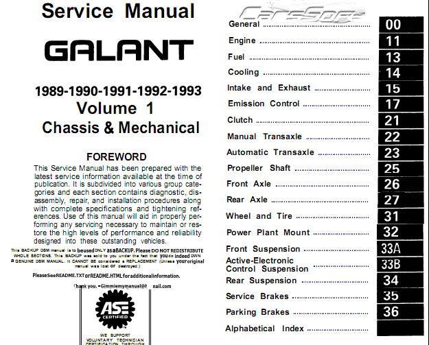 Mitsubishi Galant 1989-1992