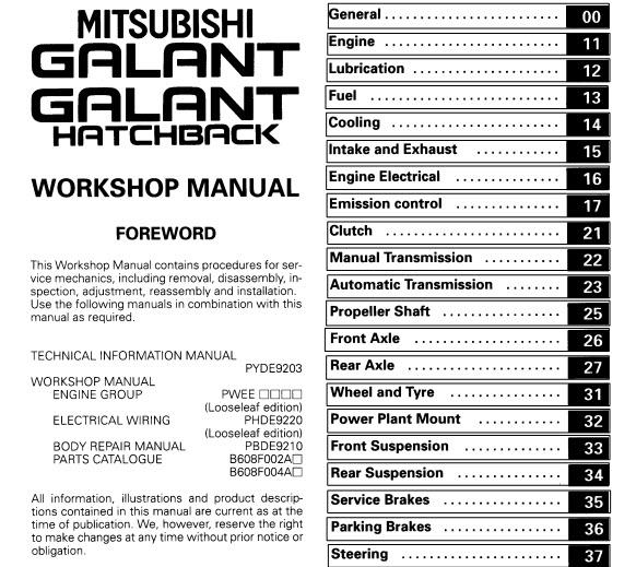 Mitsubishi Galant 1992-1996