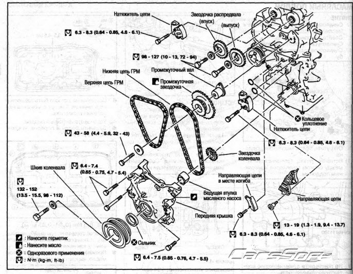nissan micra k11 1992 2000 service manual rh carssoft com micra k11 owners manual nissan micra k11 repair manual