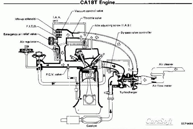 Bg Engine Cleaner as well Mazda 626 Parts Diagram moreover 93 Mazda 626 Wiring Diagram further Miata 1 6l Engine as well Mazda Mx3 Wiring Diagram. on 7920ch03 cylinder head