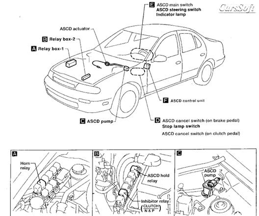 nissan altima wiring diagram further pathfinder throttle body  nissan  free engine image for