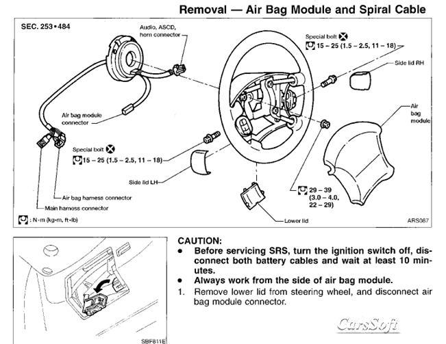 25. Английский.  Дилерская документация Ниссан включает в себя ремонт Nissan Quest V40 series 1994-1998 выпуска.